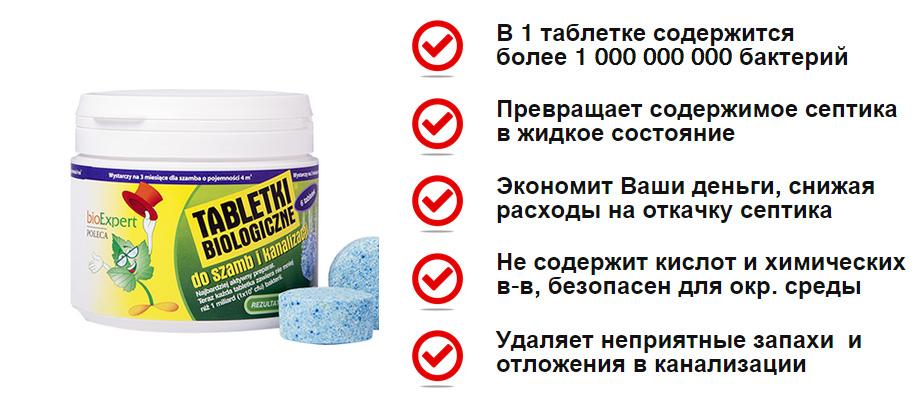 какой таблетка снижает холестерин
